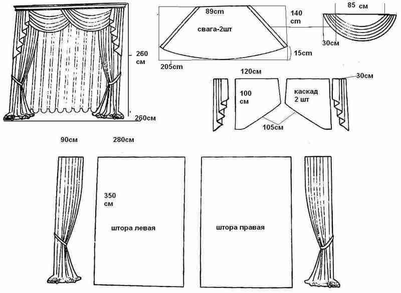 Схема выкройки штор для кухни