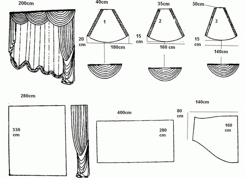 Схема выкройки шторы с гобеленом и ламбрекенами